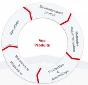 HENKEL functional coatings nos solutions